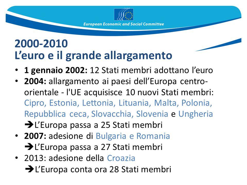 2000-2010 L'euro e il grande allargamento 1 gennaio 2002: 12 Stati membri adottano l'euro 2004: allargamento ai paesi dell'Europa centro- orientale -