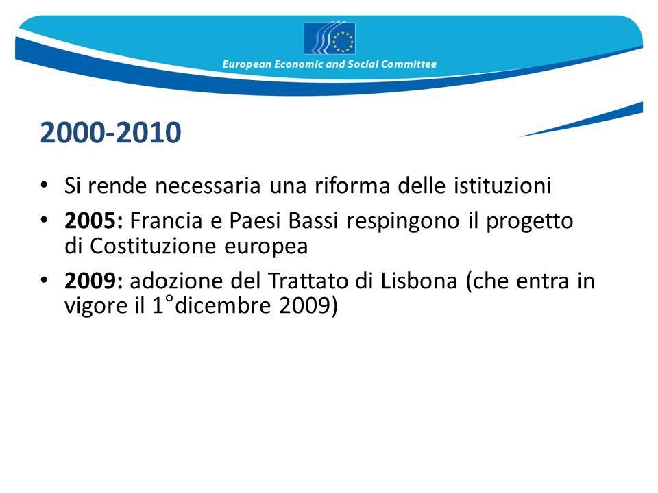 2000-2010 Si rende necessaria una riforma delle istituzioni 2005: Francia e Paesi Bassi respingono il progetto di Costituzione europea 2009: adozione