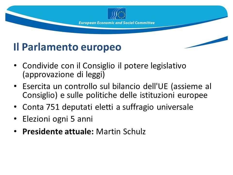 Il Parlamento europeo Condivide con il Consiglio il potere legislativo (approvazione di leggi) Esercita un controllo sul bilancio dell'UE (assieme al