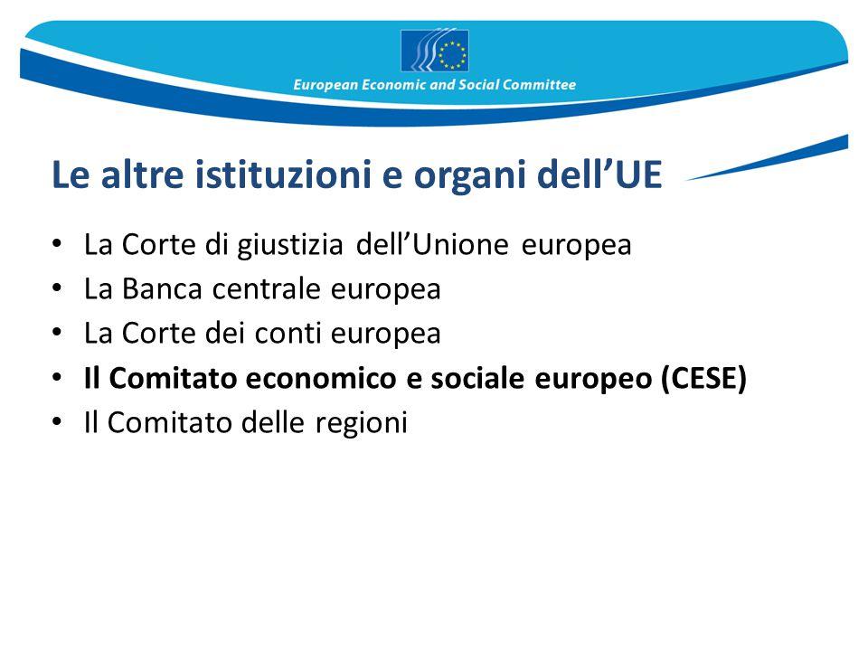 Le altre istituzioni e organi dell'UE La Corte di giustizia dell'Unione europea La Banca centrale europea La Corte dei conti europea Il Comitato econo