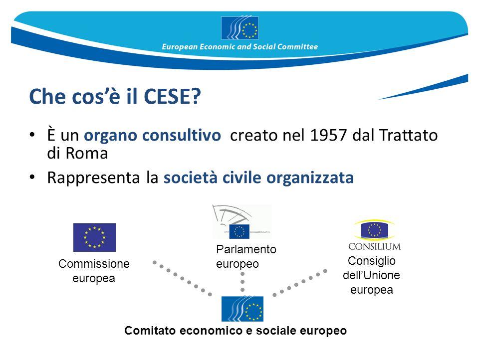 Che cos'è il CESE? È un organo consultivo creato nel 1957 dal Trattato di Roma Rappresenta la società civile organizzata Parlamento europeo Consiglio