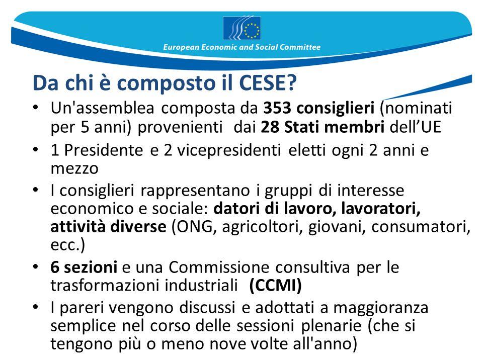 Da chi è composto il CESE? Un'assemblea composta da 353 consiglieri (nominati per 5 anni) provenienti dai 28 Stati membri dell'UE 1 Presidente e 2 vic