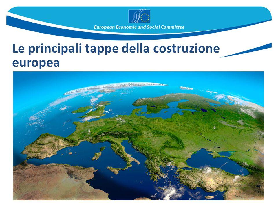 Le principali tappe della costruzione europea