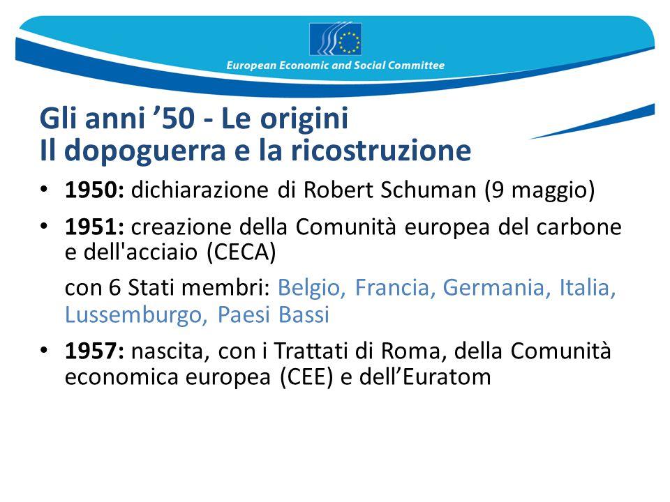 Gli anni '50 - Le origini Il dopoguerra e la ricostruzione 1950: dichiarazione di Robert Schuman (9 maggio) 1951: creazione della Comunità europea del