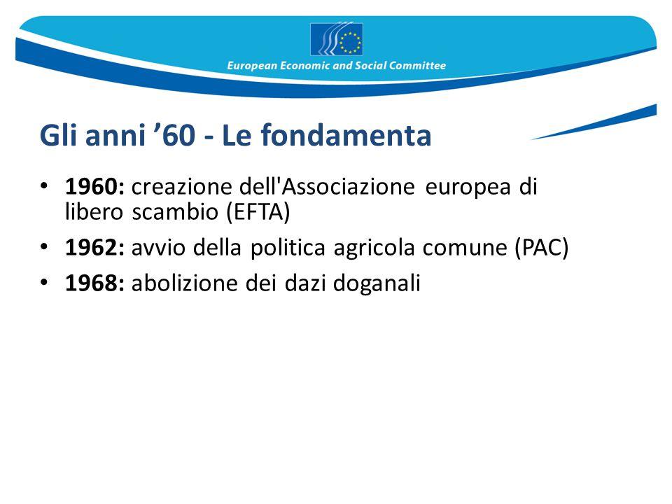 Gli anni '60 - Le fondamenta 1960: creazione dell'Associazione europea di libero scambio (EFTA) 1962: avvio della politica agricola comune (PAC) 1968: