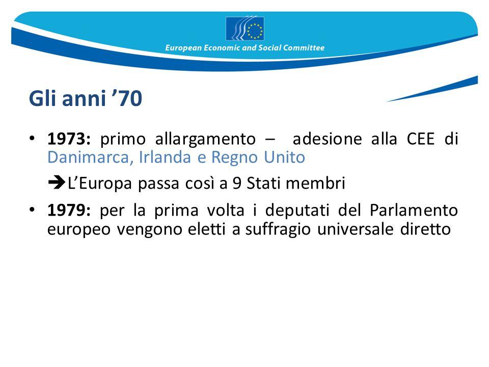 Gli anni '70 1973: primo allargamento – adesione alla CEE di Danimarca, Irlanda e Regno Unito  L'Europa passa così a 9 Stati membri 1979: per la prim