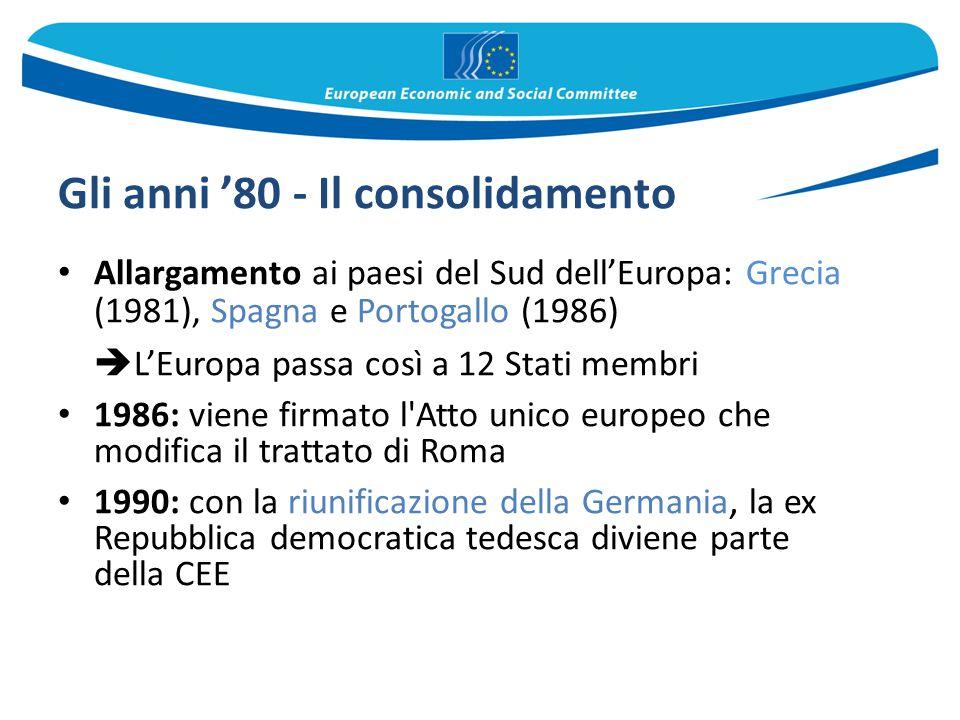 Gli anni '80 - Il consolidamento Allargamento ai paesi del Sud dell'Europa: Grecia (1981), Spagna e Portogallo (1986)  L'Europa passa così a 12 Stati