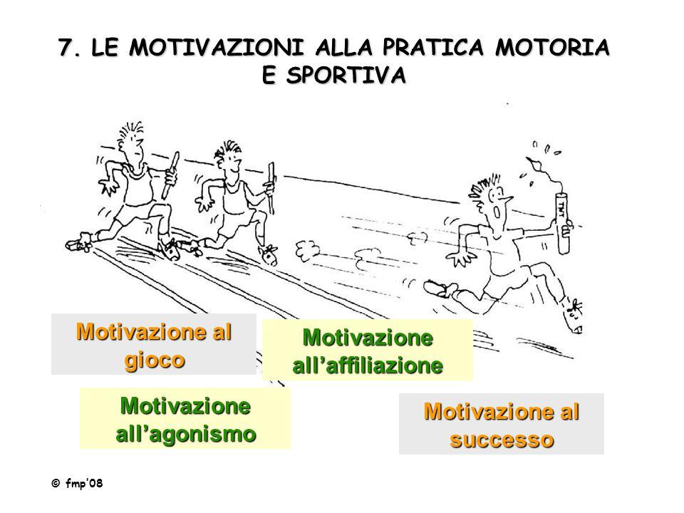 7. LE MOTIVAZIONI ALLA PRATICA MOTORIA E SPORTIVA Motivazione al gioco Motivazione all'agonismo Motivazione all'affiliazione Motivazione al successo ©