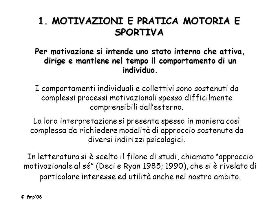 1. MOTIVAZIONI E PRATICA MOTORIA E SPORTIVA I comportamenti individuali e collettivi sono sostenuti da complessi processi motivazionali spesso diffici