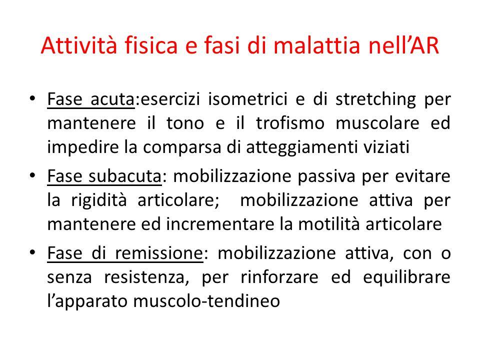 Attività fisica e fasi di malattia nell'AR Fase acuta:esercizi isometrici e di stretching per mantenere il tono e il trofismo muscolare ed impedire la