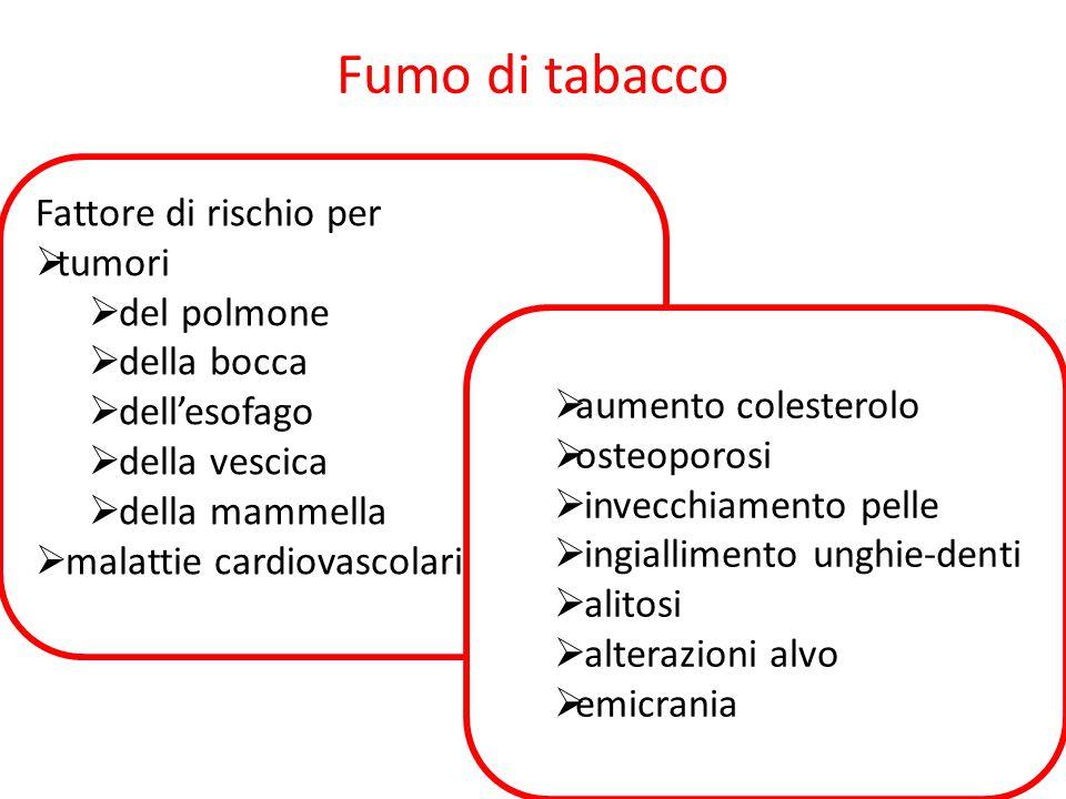 Fattore di rischio per  tumori  del polmone  della bocca  dell'esofago  della vescica  della mammella  malattie cardiovascolari  aumento coles