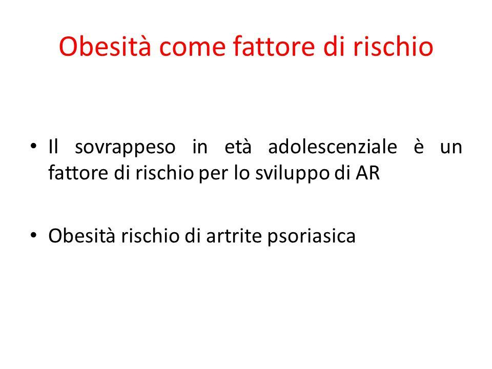 Obesità come fattore di rischio Il sovrappeso in età adolescenziale è un fattore di rischio per lo sviluppo di AR Obesità rischio di artrite psoriasic