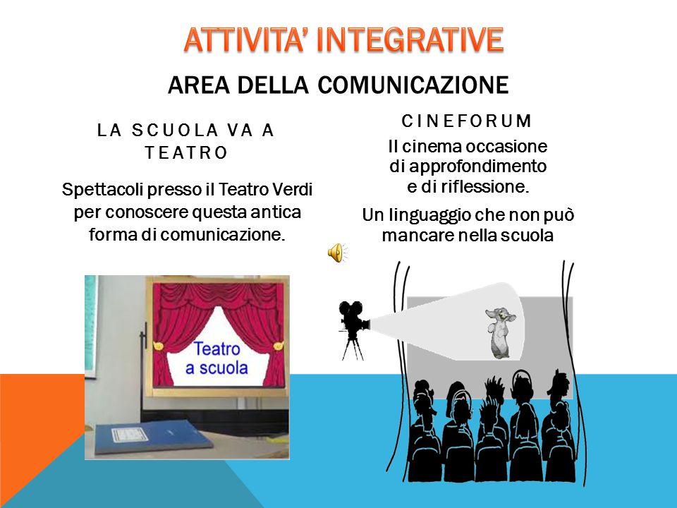 AREA DELLA COMUNICAZIONE LA SCUOLA VA A TEATRO Spettacoli presso il Teatro Verdi per conoscere questa antica forma di comunicazione. CINEFORUM Il cine