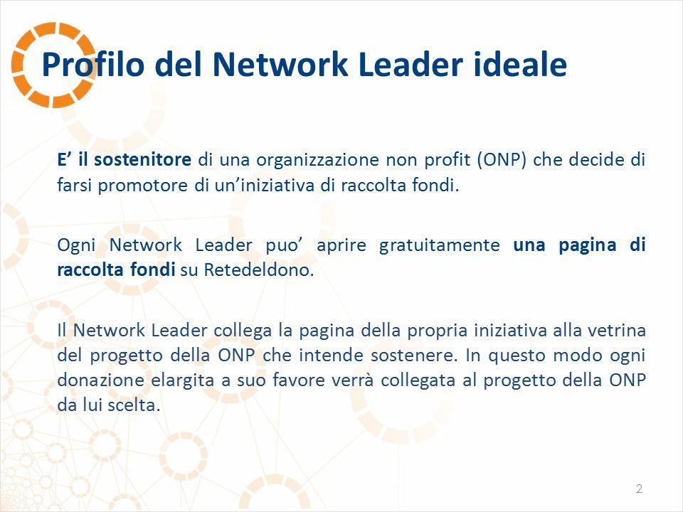 Profilo del Network Leader ideale 2 E' il sostenitore di una organizzazione non profit (ONP) che decide di farsi promotore di un'iniziativa di raccolt