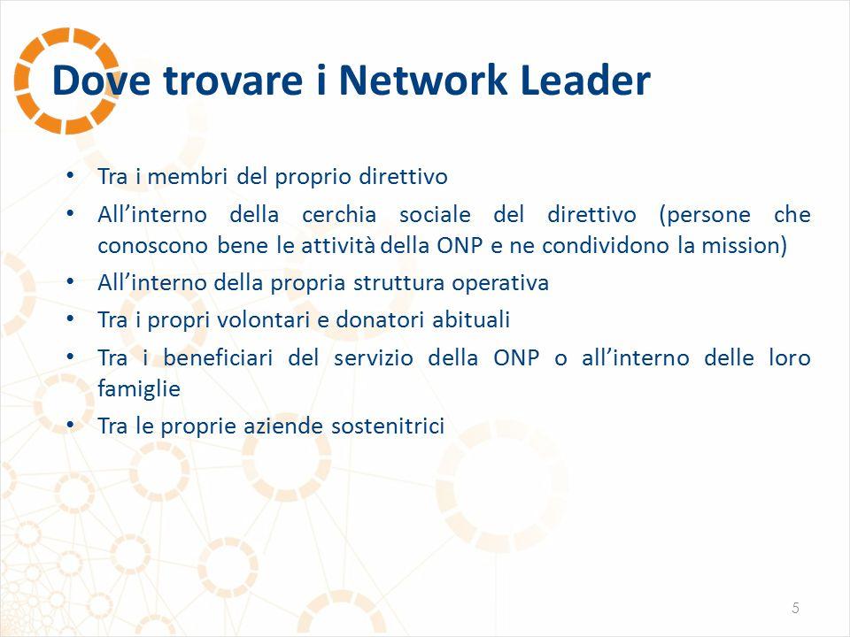 Dove trovare i Network Leader 5 Tra i membri del proprio direttivo All'interno della cerchia sociale del direttivo (persone che conoscono bene le atti