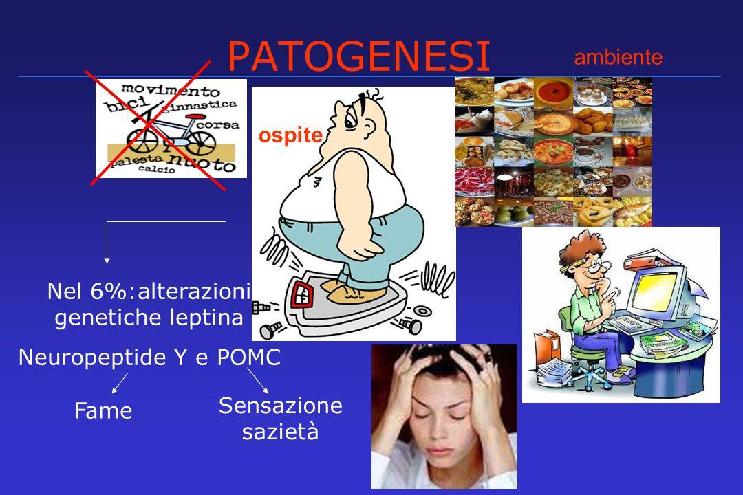 Disordini psichiatrici severi -Disturbi del comportamento alimentare -Pazienti non collaboranti -Dipendenza da alcool o droghe Assenza di compliance del paziente CONTROINDICAZIONI