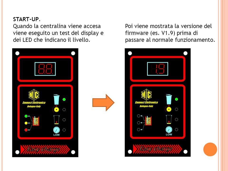 START-UP. Quando la centralina viene accesa viene eseguito un test del display e dei LED che indicano il livello. Poi viene mostrata la versione del f
