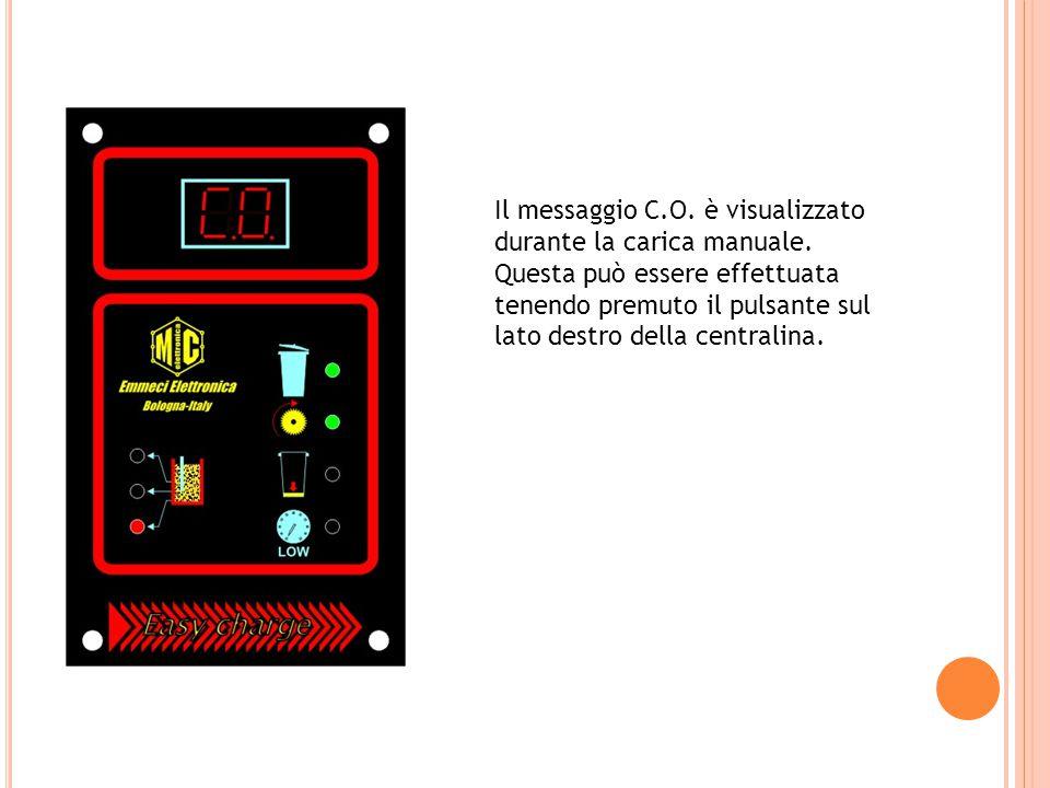 Il messaggio C.O. è visualizzato durante la carica manuale. Questa può essere effettuata tenendo premuto il pulsante sul lato destro della centralina.