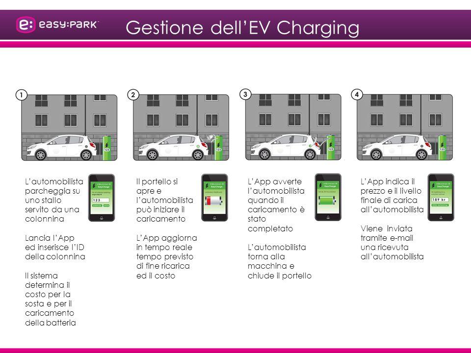 Our European patents EP 0812 448 EP 0131 2050 EP 0131 2049 EP 0634 039 EP 0781 437 IT 1328 980 I nostri brevetti La ricerca e sviluppo Marchi registrati EasyPark destina ingenti risorse alla progettazione e sviluppo di soluzioni innovative per la mobilità – A partire da giugno, le nuove Volvo avranno EasyPark integrato nei sistemi di Infotainment «Sensus Connect» La società opera in regime di qualità ISO 9001:2008