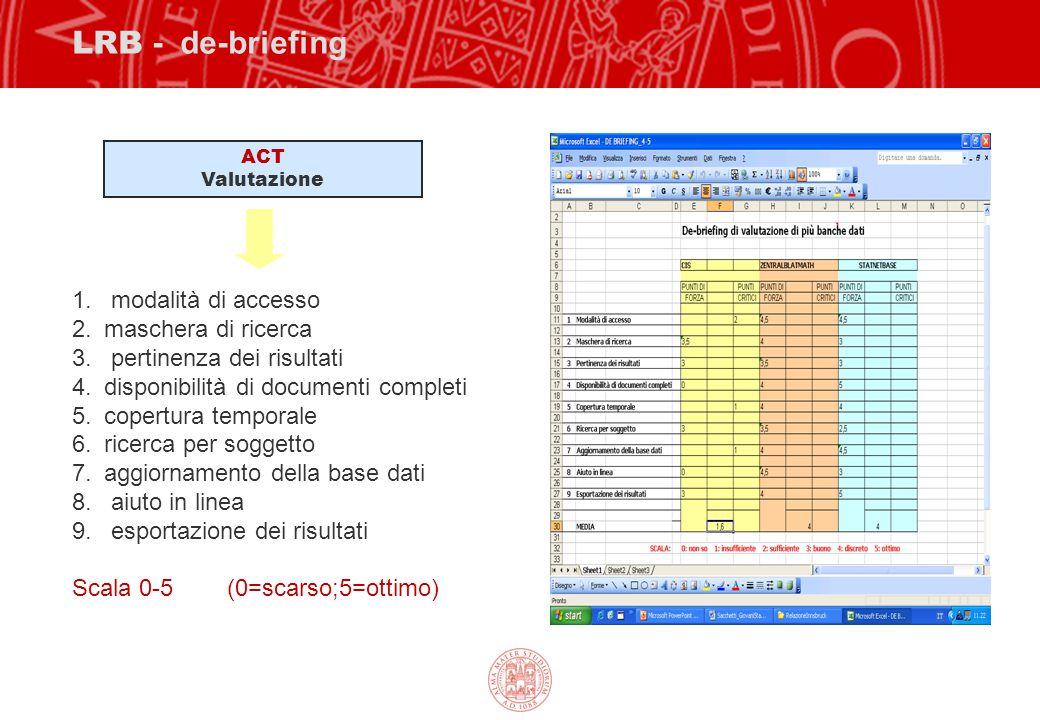LRB - de-briefing 1. modalità di accesso 2.maschera di ricerca 3. pertinenza dei risultati 4.disponibilità di documenti completi 5.copertura temporale