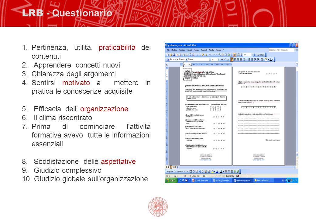 LRB - Questionario 1.Pertinenza, utilità, praticabilità dei contenuti 2. Apprendere concetti nuovi 3.Chiarezza degli argomenti 4.Sentirsi motivato a m