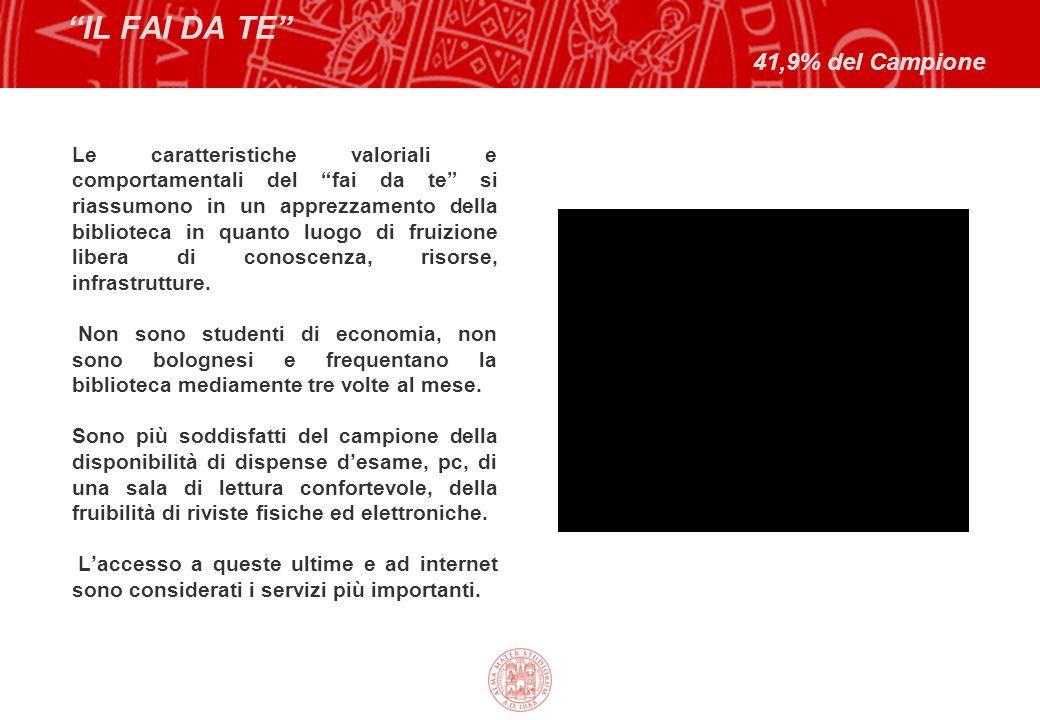 """""""IL FAI DA TE"""" 41,9% del Campione Le caratteristiche valoriali e comportamentali del """"fai da te"""" si riassumono in un apprezzamento della biblioteca in"""