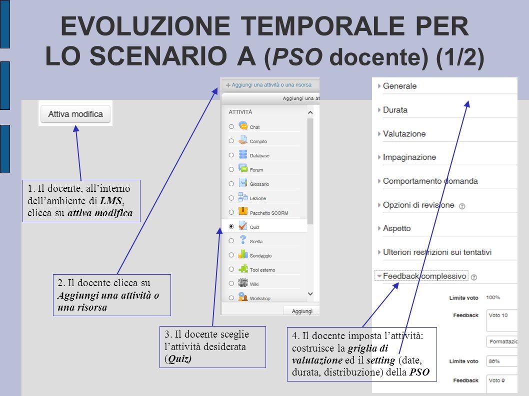 EVOLUZIONE TEMPORALE PER LO SCENARIO A (PSO docente) (1/2) 1. Il docente, all'interno dell'ambiente di LMS, clicca su attiva modifica 3. Il docente sc