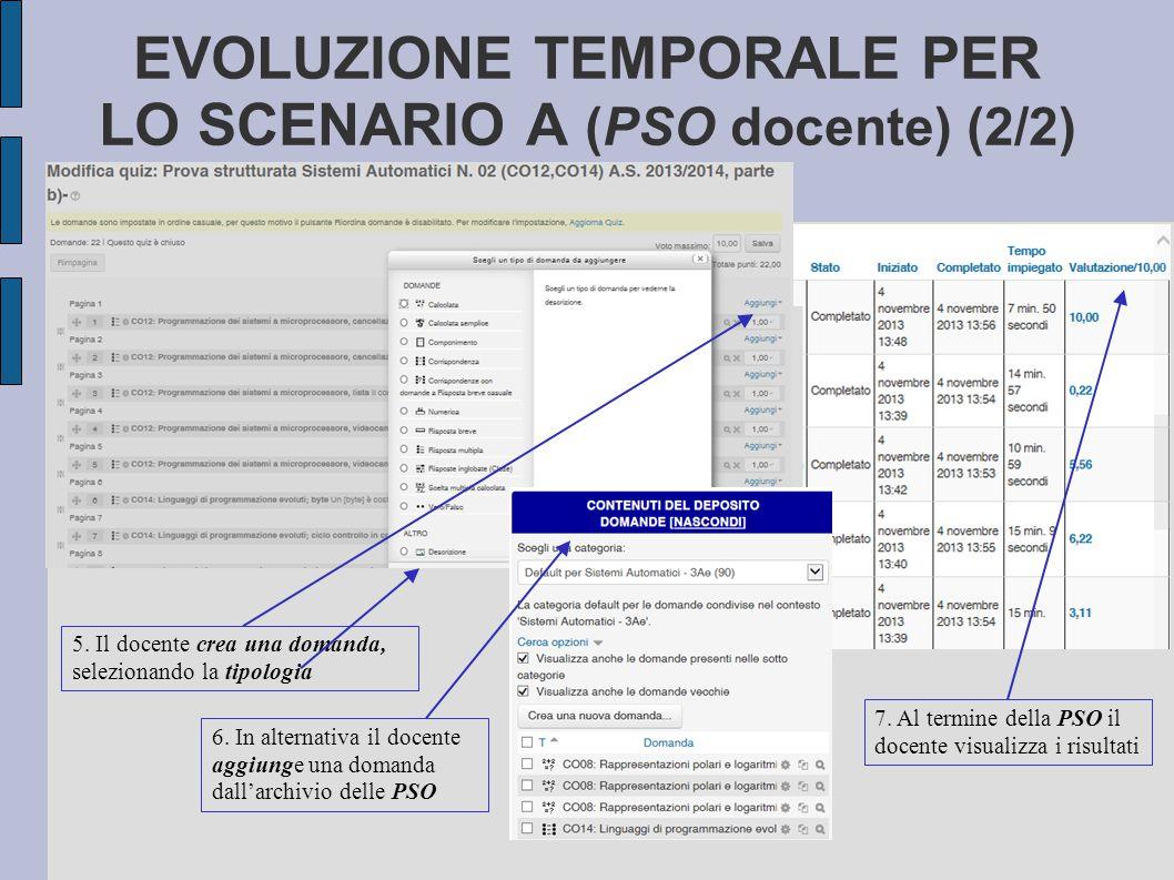 EVOLUZIONE TEMPORALE PER LO SCENARIO A (PSO docente) (2/2) 5. Il docente crea una domanda, selezionando la tipologia 6. In alternativa il docente aggi