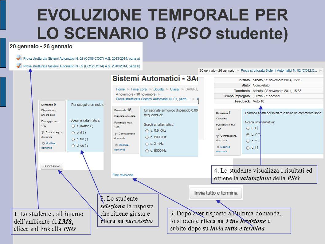 1. Lo studente, all'interno dell'ambiente di LMS, clicca sul link alla PSO EVOLUZIONE TEMPORALE PER LO SCENARIO B (PSO studente) 2. Lo studente selezi