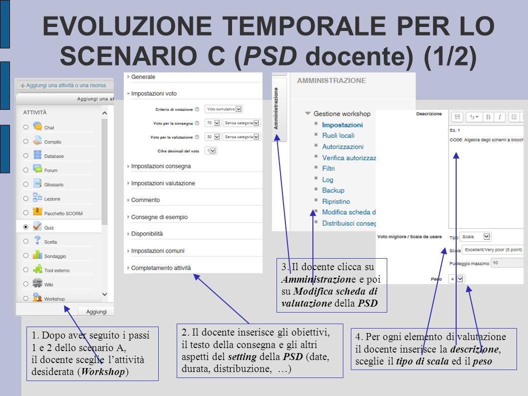 EVOLUZIONE TEMPORALE PER LO SCENARIO C (PSD docente) (1/2) 2.