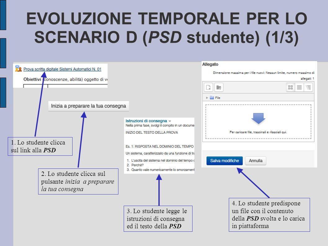 EVOLUZIONE TEMPORALE PER LO SCENARIO D (PSD studente) (1/3) 1. Lo studente clicca sul link alla PSD 3. Lo studente legge le istruzioni di consegna ed