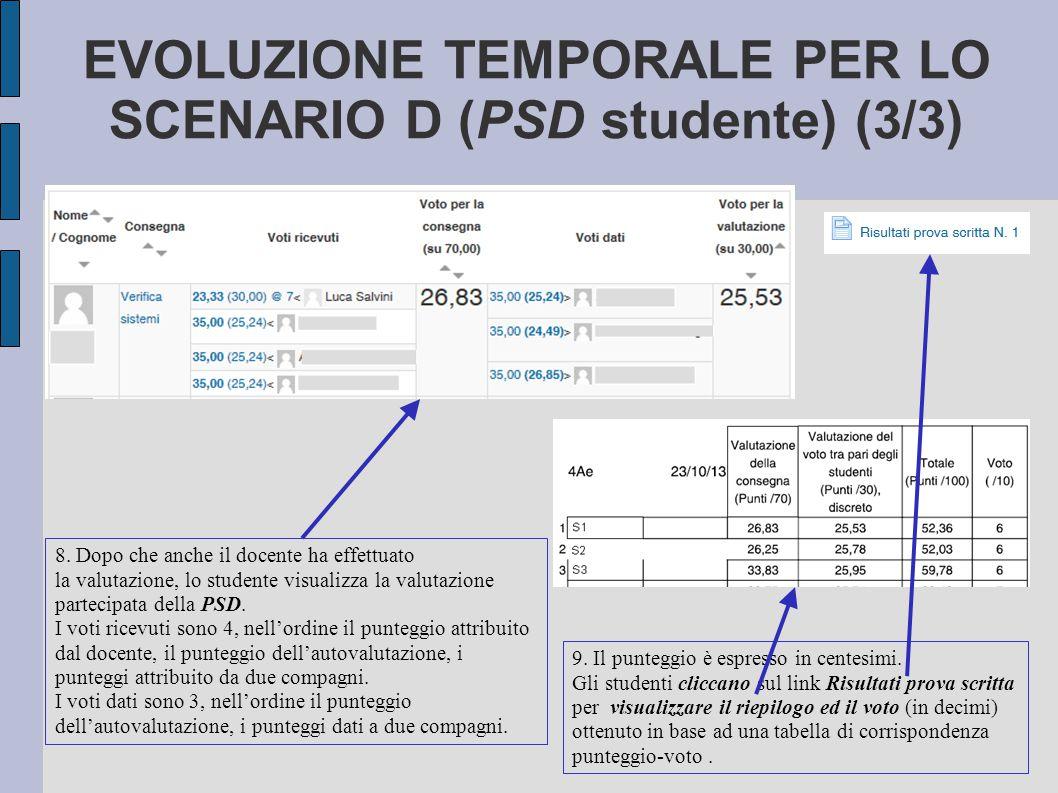 EVOLUZIONE TEMPORALE PER LO SCENARIO D (PSD studente) (3/3) 8. Dopo che anche il docente ha effettuato la valutazione, lo studente visualizza la valut