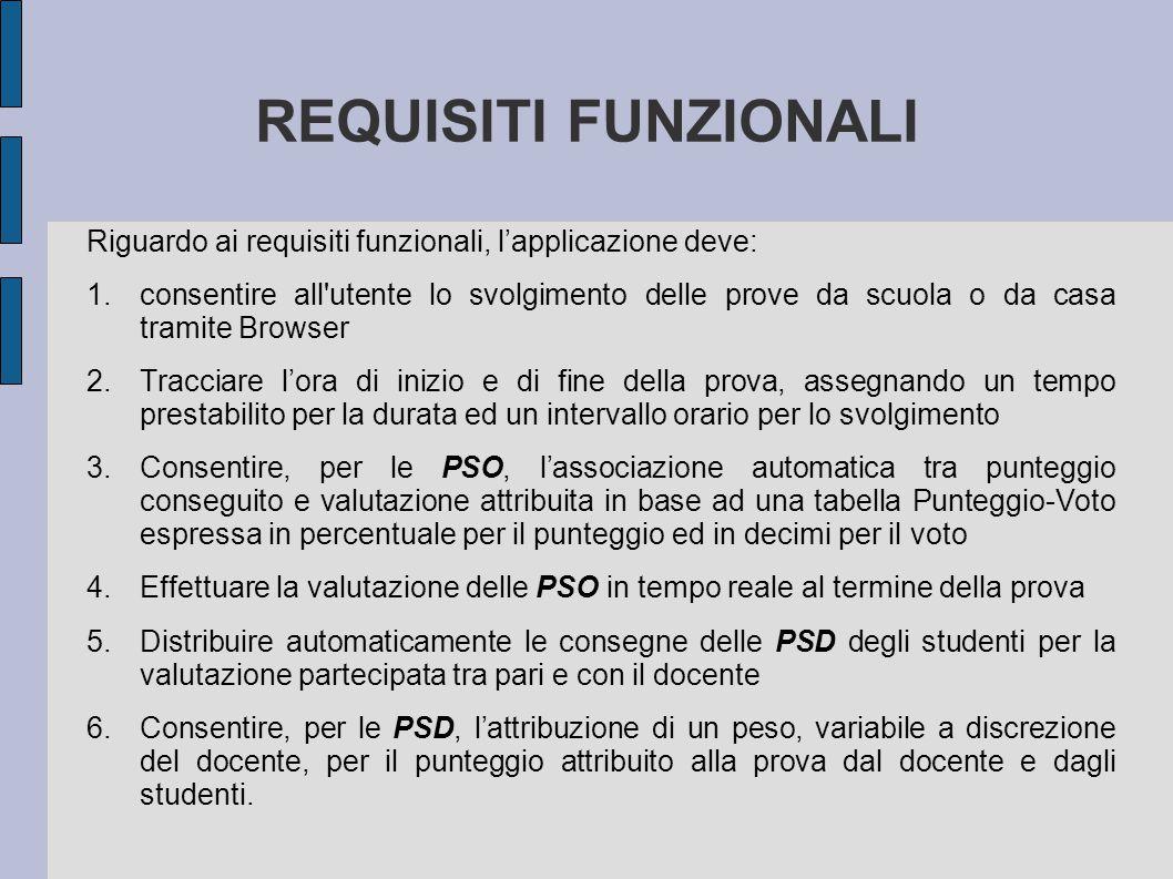 REQUISITI FUNZIONALI Riguardo ai requisiti funzionali, l'applicazione deve: 1.consentire all'utente lo svolgimento delle prove da scuola o da casa tra