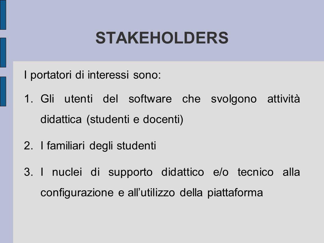 STAKEHOLDERS I portatori di interessi sono: 1.Gli utenti del software che svolgono attività didattica (studenti e docenti) 2.I familiari degli studenti 3.I nuclei di supporto didattico e/o tecnico alla configurazione e all'utilizzo della piattaforma
