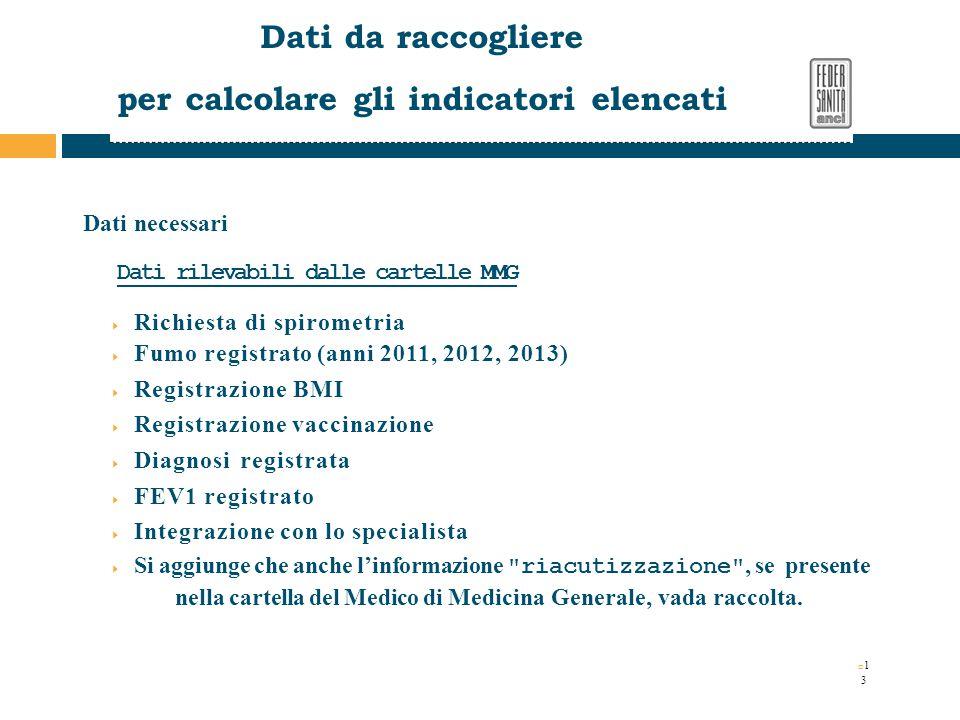 Dati da raccogliere per calcolare gli indicatori elencati Dati necessari Dati rilevabili dalle cartelle MMG  Richiesta di spirometria  Fumo registra