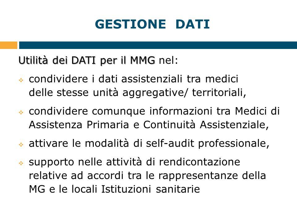 GESTIONE DATI Utilità dei DATI per il MMG Utilità dei DATI per il MMG nel:  condividere i dati assistenziali tra medici delle stesse unità aggregativ