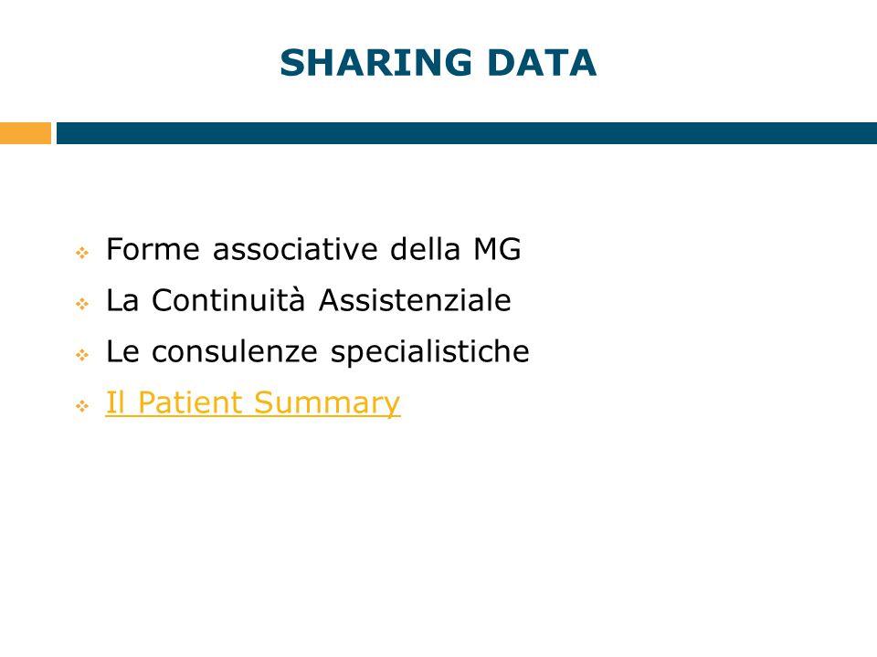 SHARING DATA  Forme associative della MG  La Continuità Assistenziale  Le consulenze specialistiche  Il Patient Summary Il Patient Summary