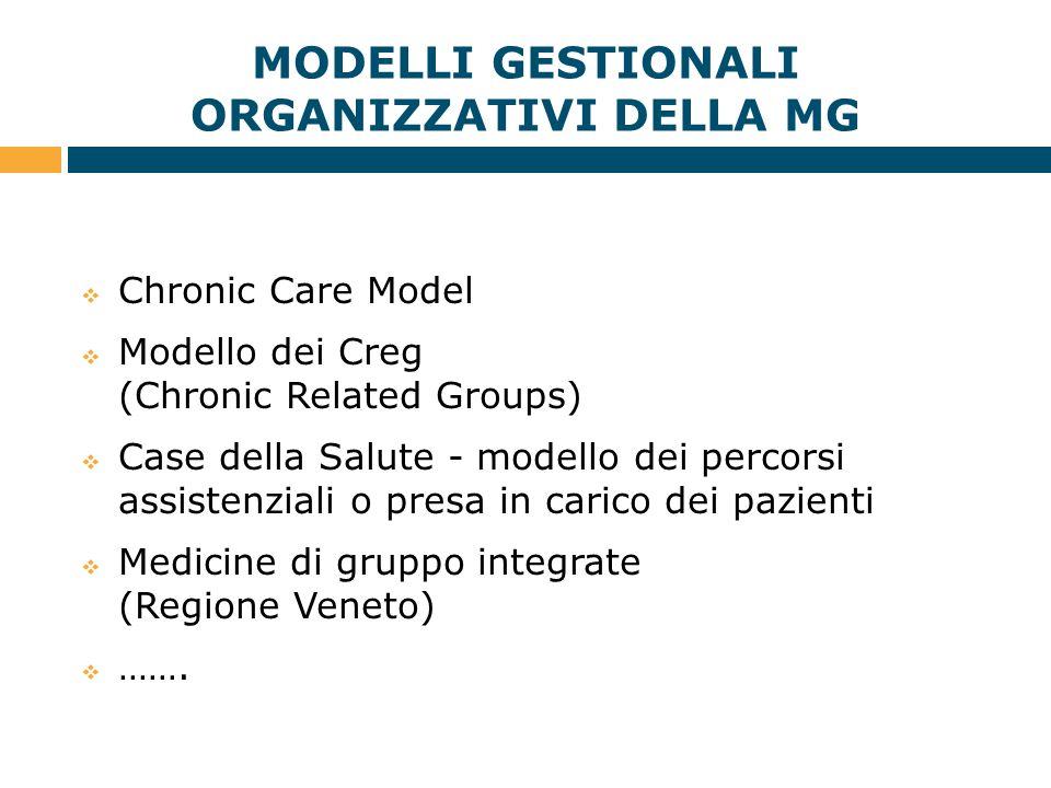 MODELLI GESTIONALI ORGANIZZATIVI DELLA MG  Chronic Care Model  Modello dei Creg (Chronic Related Groups)  Case della Salute - modello dei percorsi