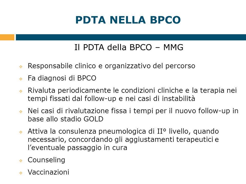 PDTA NELLA BPCO Il PDTA della BPCO – MMG  Responsabile clinico e organizzativo del percorso  Fa diagnosi di BPCO  Rivaluta periodicamente le condiz