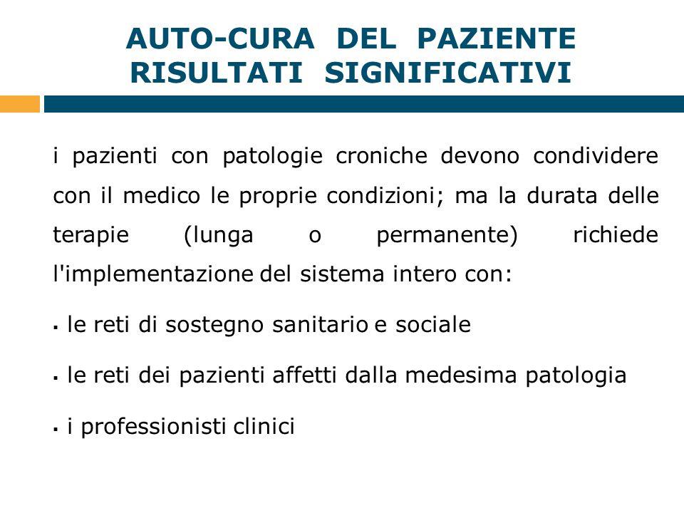 AUTO-CURA DEL PAZIENTE RISULTATI SIGNIFICATIVI i pazienti con patologie croniche devono condividere con il medico le proprie condizioni; ma la durata
