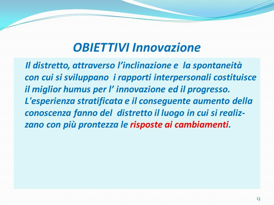 OBIETTIVI Innovazione Il distretto, attraverso l'inclinazione e la spontaneità con cui si sviluppano i rapporti interpersonali costituisce il miglior humus per l' innovazione ed il progresso.