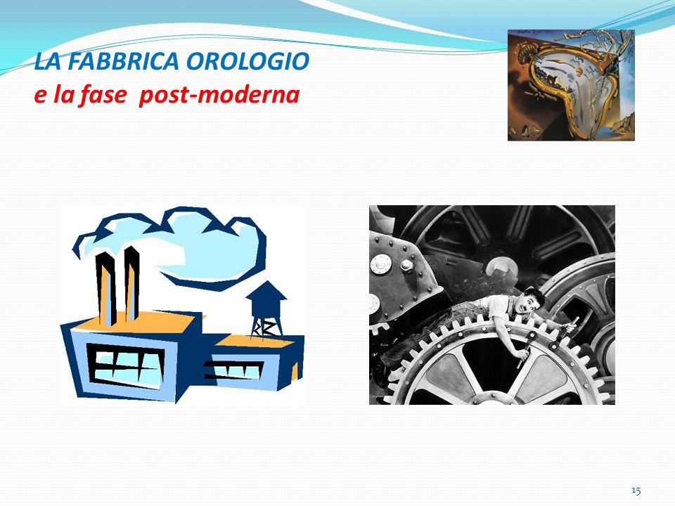 LA FABBRICA OROLOGIO e la fase post-moderna 15