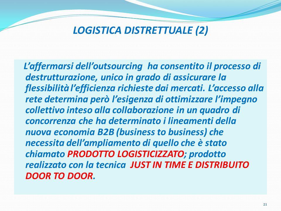 LOGISTICA DISTRETTUALE (2) L'affermarsi dell'outsourcing ha consentito il processo di destrutturazione, unico in grado di assicurare la flessibilità l'efficienza richieste dai mercati.