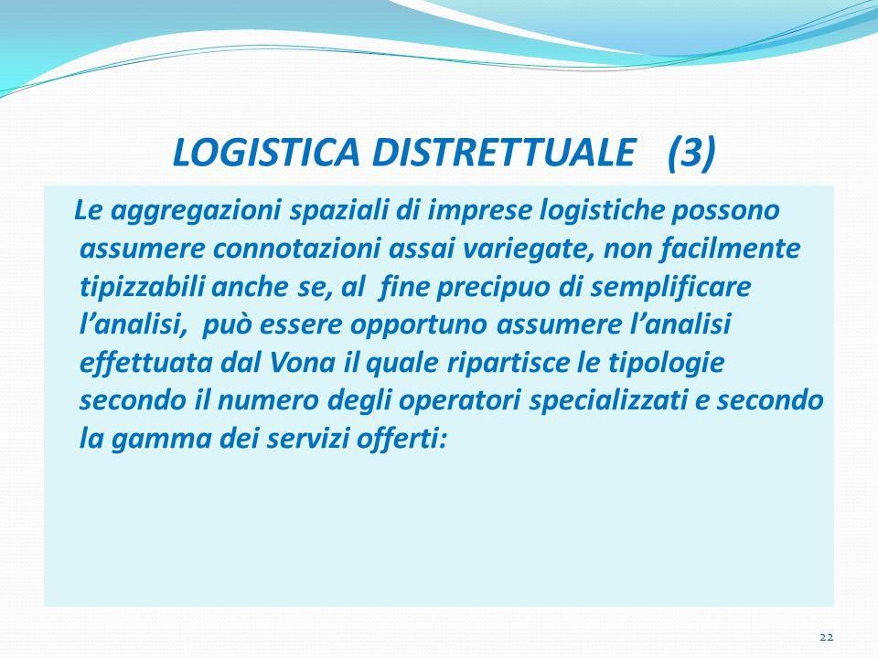 LOGISTICA DISTRETTUALE (3) Le aggregazioni spaziali di imprese logistiche possono assumere connotazioni assai variegate, non facilmente tipizzabili anche se, al fine precipuo di semplificare l'analisi, può essere opportuno assumere l'analisi effettuata dal Vona il quale ripartisce le tipologie secondo il numero degli operatori specializzati e secondo la gamma dei servizi offerti: 22
