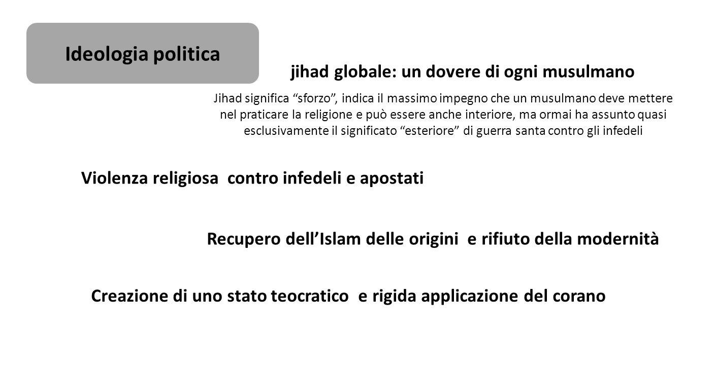 """Ideologia politica Jihad significa """"sforzo"""", indica il massimo impegno che un musulmano deve mettere nel praticare la religione e può essere anche int"""