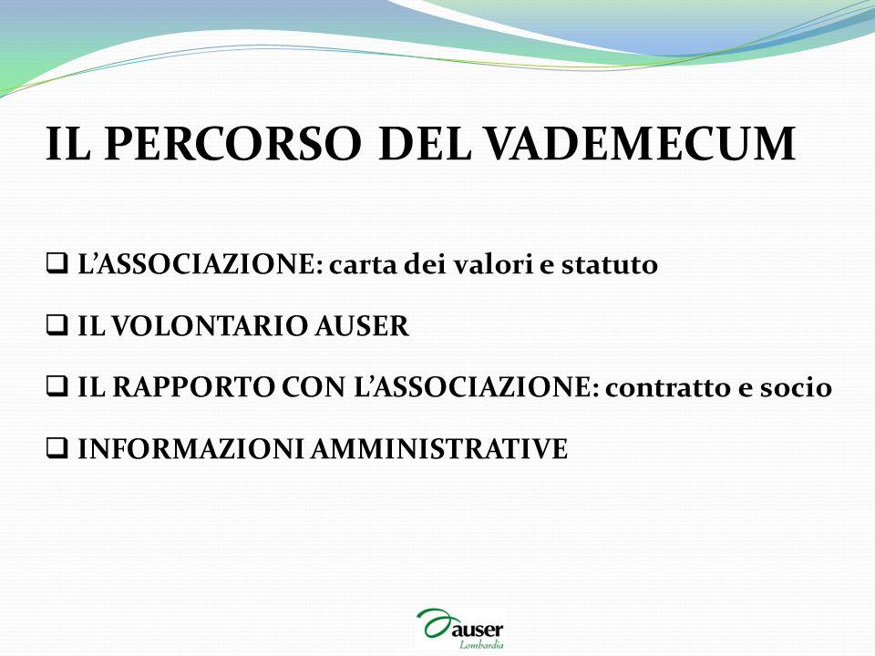 IL PERCORSO DEL VADEMECUM  L'ASSOCIAZIONE: carta dei valori e statuto  IL VOLONTARIO AUSER  IL RAPPORTO CON L'ASSOCIAZIONE: contratto e socio  INF