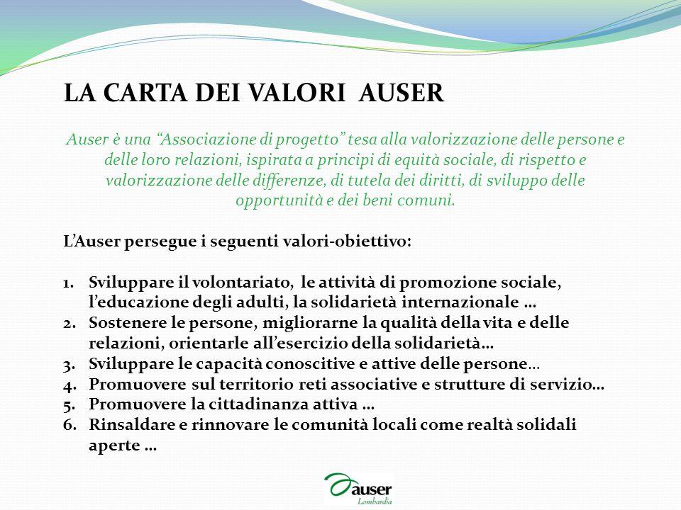 """LA CARTA DEI VALORI AUSER Auser è una """"Associazione di progetto"""" tesa alla valorizzazione delle persone e delle loro relazioni, ispirata a principi di"""
