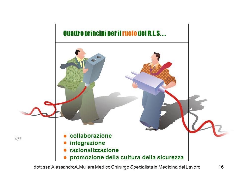 Quattro princìpi per il ruolo del R.L.S. … collaborazione integrazione razionalizzazione promozione della cultura della sicurezza 16dott.ssa Alessandr