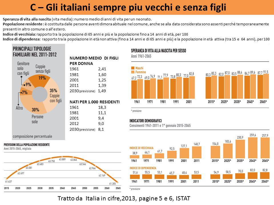 C – Gli italiani sempre piu vecchi e senza figli Tratto da Italia in cifre,2013, pagine 5 e 6, ISTAT Speranza di vita alla nascita (vita media): numero medio di anni di vita per un neonato.