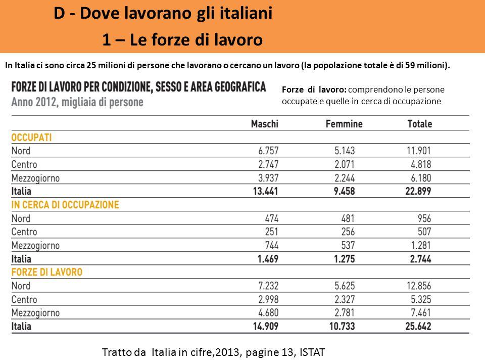 D - Dove lavorano gli italiani In Italia ci sono circa 25 milioni di persone che lavorano o cercano un lavoro (la popolazione totale è di 59 milioni).